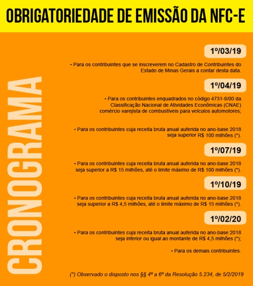 Nota Fiscal 1